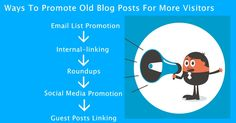 Promoting old blog posts is one of the easiest and smartest method to get more page views is to promote your old evergreen articles. Updating and re-sharing old blog posts is as important as updating your blog with fresh content daily.