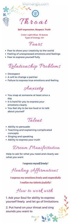 Chakra, Chakra Balancing, Root, Sacral, Solar Plexus, Heart, Throat, Third Eye, Crown, Chakra meaning, Chakra affirmation, Chakra Mantra, Chakra Energy, Energy, Chakra articles, Chakra Healing, Chakra Cleanse, Chakra Illustration, Chakra Base, Chakra Images, Chakra Signification, Anxiety, Anxiety Relief, Anxiety Help, Anxiety Social, Anxiety Overcoming, Anxiety Attack.