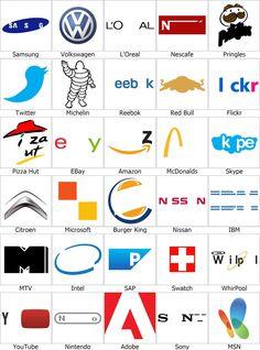 Logo Quiz Answers Pdf