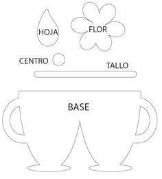 Resultado de imagen para patrones de tazas