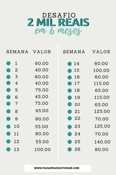 Weekly House Cleaning, Saving Tips, Saving Money, Bullet Journal School, Creative Journal, Day Trader, Instagram Blog, Budgeting Money, Financial Tips
