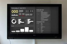 Ecommerce dashboard.