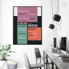 Typography Classification Poster Type Print Lettering Style   Etsy Font Design, Typography Design, Branding Design, Graphic Design, Printing Services, Online Printing, Websites Like Etsy, Lettering, Creative Design