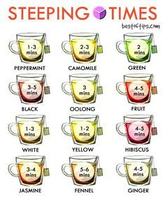 Make the Perfect Cup of Tea with These Steeping Times tea benefits tea blends tea garden tea photography tea recipes Perfect Cup Of Tea, Types Of Tea, Tea Blends, High Tea, Healthy Drinks, Healthy Food, Nutrition Drinks, Eating Healthy, Tea Time