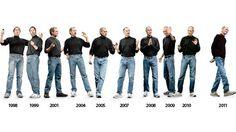 The Evolution of Steve Jobs' Clothing- ak nie ste jobs, nemalo by sa vam stat nieco podobne - nech si urobia takuto casovu os