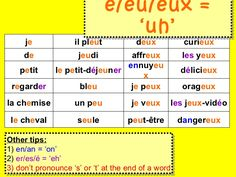 e/eu/eux = 'uh' Other tips: 1)  en/an = 'on' 2)  er/es/é = 'eh'   3) don't pronounce 's' or 't' at the end of a word j e i...