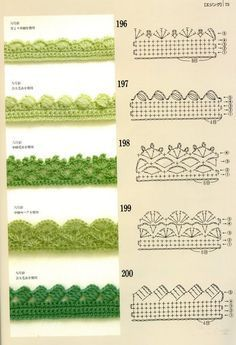 Crochet Borders - think pillowcase edging More