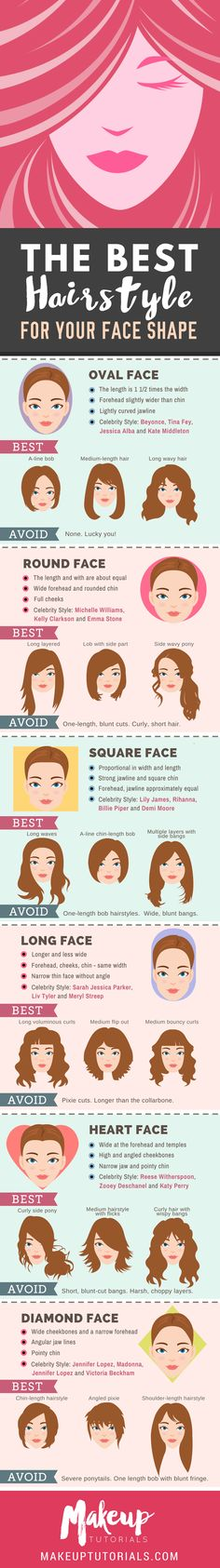 The Ultimate Hairstyle Guide For Your Face Shape | The Best Haircut for your Face Shape.