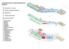 Демонстрационный планшет дипломного проекта на тему  Схема выполнена в рамках дипломного проекта в Уральском государственном архитектурно художественном университете в 2016 году