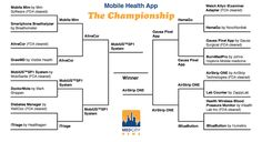 """""""Final Four of Mobile Health"""" The competition for mobile health dominance has come down to 4 smartphone-enabled devices. Which will win?"""