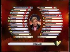 Johnny Logan announces the televoting results from Republic of Ireland which are displayed on a digital scoreboard, during the 2004 Eurovision Song Contest (Istanbul, Turkey).