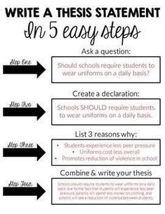 Statement Tutorial: Write a Thesis Statement in 5 Easy Steps Thesis Statement Tutorial! Write a Thesis Statement in 5 MoreThesis Statement Tutorial! Write a Thesis Statement in 5 . Essay Writing Skills, Thesis Writing, English Writing Skills, Writing Lessons, Academic Writing, Teaching Writing, Dissertation Writing, Grammar Lessons, Writing Ideas