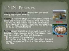 Image result for linen production process