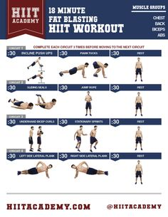 HIIT is also responsible for building muscle mass. This is since HIIT constructs endurance and causes more blood flow with better contractility to the muscles. Hiit Workout Plan, Hiit Workouts For Men, Interval Training Workouts, Hitt Workout, High Intensity Interval Training, Upper Body Hiit Workouts, Workout Circuit, Tips, Workouts