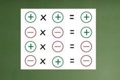 ¿Cómo se obtiene la regla de los signos?