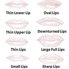 I love this so much! How to over draw your lips to match your shape I always get…