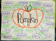 Great adjectives anchor chart idea.  Would be a great idea for helping students think of adjectives. Create this chart with your class while having a hands on exploration of a pumpkin. You could even open up the pumpkin and have your students brainstorm words for the inside of the pumpkin too! (Picture only).