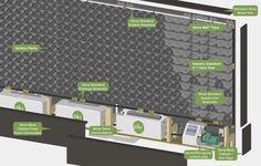 VERSA WALL Design | GSky Living Green Walls