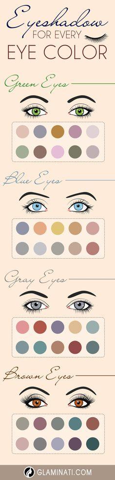 42 Most Attractive Makeup Ideas for Dark Green Eyes 42 Die attraktivsten Make-up-Ideen für dunkelgrüne Augen Eyeshadow For Brown Eyes, How To Apply Eyeshadow, Applying Eyeshadow, Mac Eyeshadow, Eyeshadow Palette, Blue Eyeliner, Eyeshadow Ideas, Color Eyeliner, Natural Eyeliner