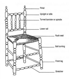 Furniture anatomy of a Chair - describing different furniture parts of chairs, tables, bookcases, etc. will help greatly when working with furniture. how-to-use-chalk-paint-fabrics Furniture Upholstery, Antique Furniture, Painted Furniture, Interior Design Tips, Home Design, Furniture Styles, Furniture Design, Furniture Ideas, Furniture Inspiration