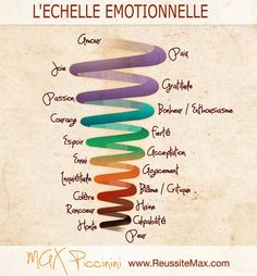 Pin on psychology videos careers Pin on psychology videos careers Typographie Logo, Les Chakras, Burn Out, French Resources, Emotion, Psychology Facts, Behavioral Psychology, Color Psychology, French Language