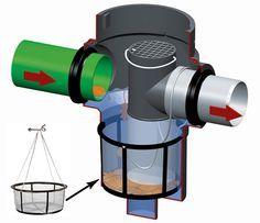 Rain Water Harvesting, Rainwater Collection Systems - Rainwater Filters | Rewatec