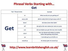 "Phrasal Verbs with ""Get"" 2"