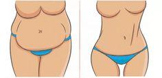 Haga esto sólo 6 minutos cada día y comprobará que sucede esto a la grasa del vientre #salud