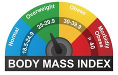 5 BMI Myths You Need To Stop Believing  http://www.prevention.com/health/5-bmi-myths-you-need-to-stop-believing?cid=NL_PVNT_-_10132016_BMIMyths_hd