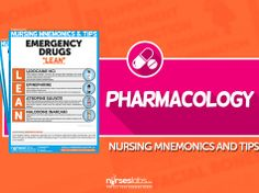 Pharmacology Nursing Mnemonics & Tips
