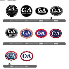 logo evolution C