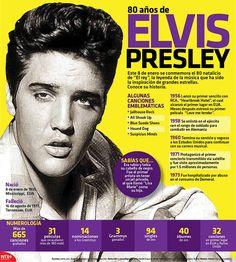 Este 8 de enero se cumplen 80 años del nacimiento de Elvis Presley, la leyenda de la música que ha sido inspiración de grandes estrellas. Conoce su historia. #Infografia
