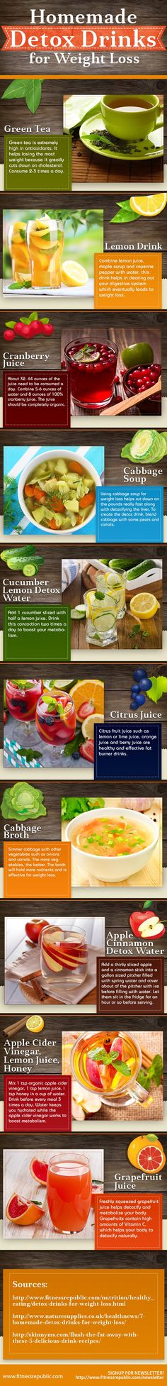 Longing to shed a few pounds, and fast? Using homemade detox drinks for weight loss has become very popular in recent years, as it's a natural, organic and easy way to slim down quickly.  #WeightLoss #HealthBenefits #totalbodytransformation