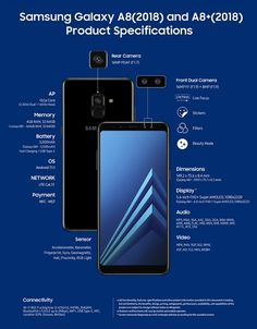 Samsung Galaxy A8 and A8+ (2018) infographic