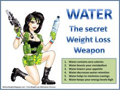 weight loss quotes of encouragement | MotiveWeight: Water - The Secret Weight Loss Weapon