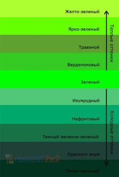 Зелёный цвет - сочетание с другими цветами в одежде, фото Color Harmony, Color Balance, Color Trends 2018, Color Mixing Chart, Design Seeds, Colour Board, World Of Color, Color Theory, Color Pallets