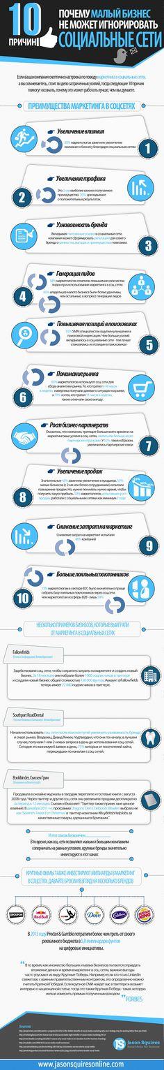 SMM, маркетинг, малый бизнес, инфографика, аналитика, исследования