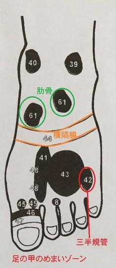 更年期に効く足ツボ|「めまい」「ふらつき」に効く!足ツボゾーン
