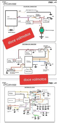 Tvs, Guitar Pedals, David, Diagram, Tv