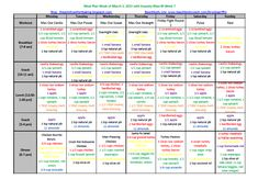 The Art of Comfort Baking: Insanity Max:30 Meal Plan: Week of March 2, 2015