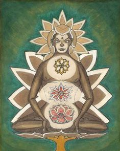 This chakra is said to house the soul seed or birth-plan made prior to your current incarnation. It is also the keeper of memories from previous life times and holds ties to karma and karmic influences.