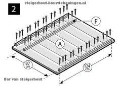 Tuinbar maken, schroef alle steigerplanken vast met zelfborende schroeven. Bouwtekening met onderdelenlijst om zelf een #bar te bouwen van #steigerhout.