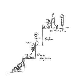 http://www.slate.fr/story/126821/louis-chauvel-sociologue-lose-graphiques Louis Chauvel : une interprétation pour 2020-2030