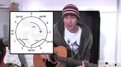 The Note Circle (Guitar Lesson BC-152) Guitar for beginners Stage 5
