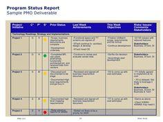 Project Status Report  Page  Sample Pmo Deliverable Pmo