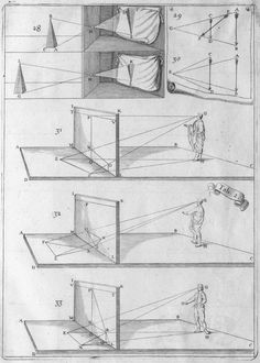 La Perspective Curieuse by JF Nicéron, 1663 via BVH