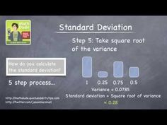 The Math Dude : What are the Range and Standard Deviation? :: Quick and Dirty Tips ™
