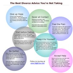 Deja Vow | The Best Divorce Advice You're Not Taking