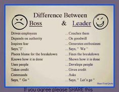 #bealeader Do you know the difference between a leader and boss? #Leadership