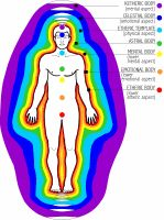 The Aura has seven distinct layers of energy that are intimately connected to what is known as the Chakra System which is located along the spine.